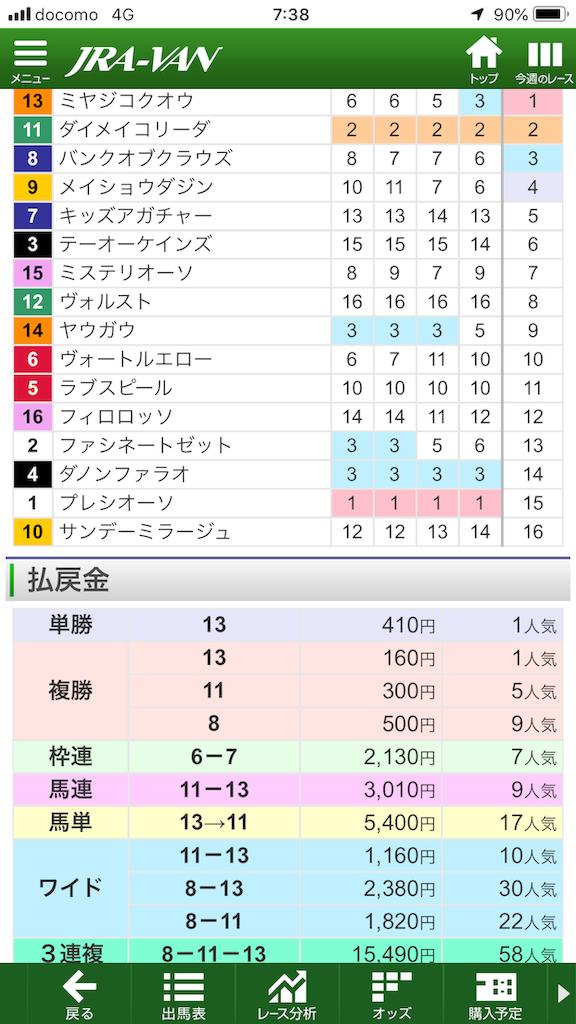 f:id:kosukeyui:20200526074123p:image