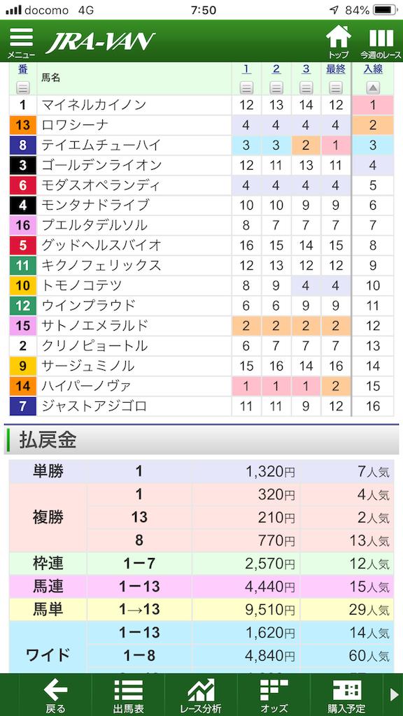 f:id:kosukeyui:20200526075101p:image