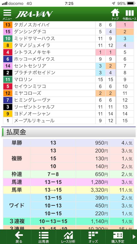 f:id:kosukeyui:20200526075738p:image