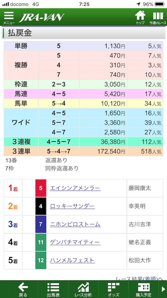 f:id:kosukeyui:20200601072524p:image