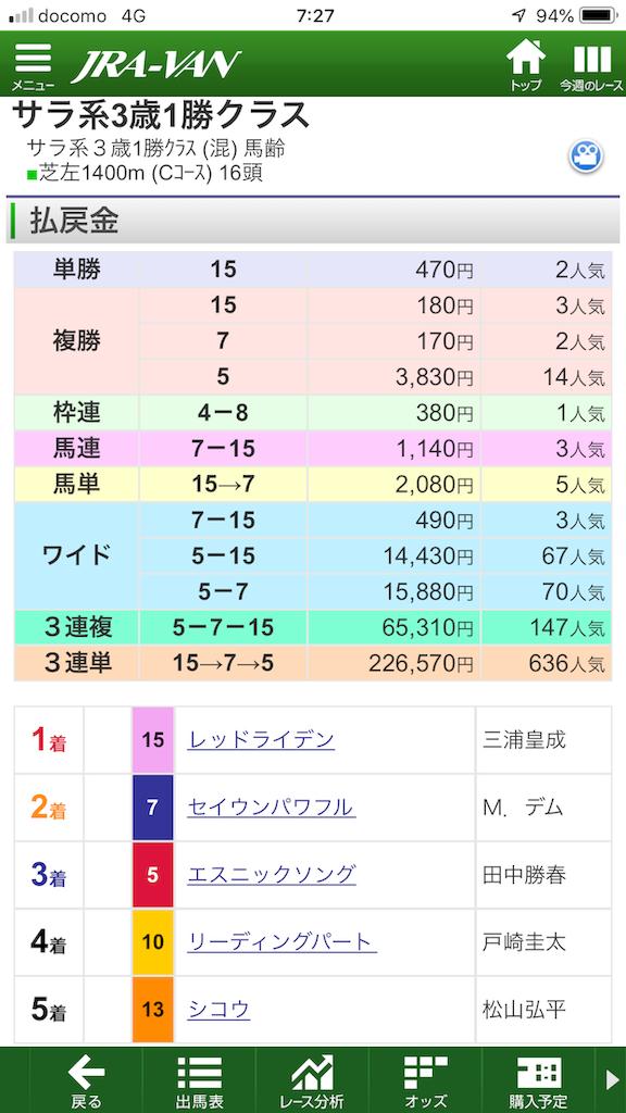 f:id:kosukeyui:20200601072744p:image