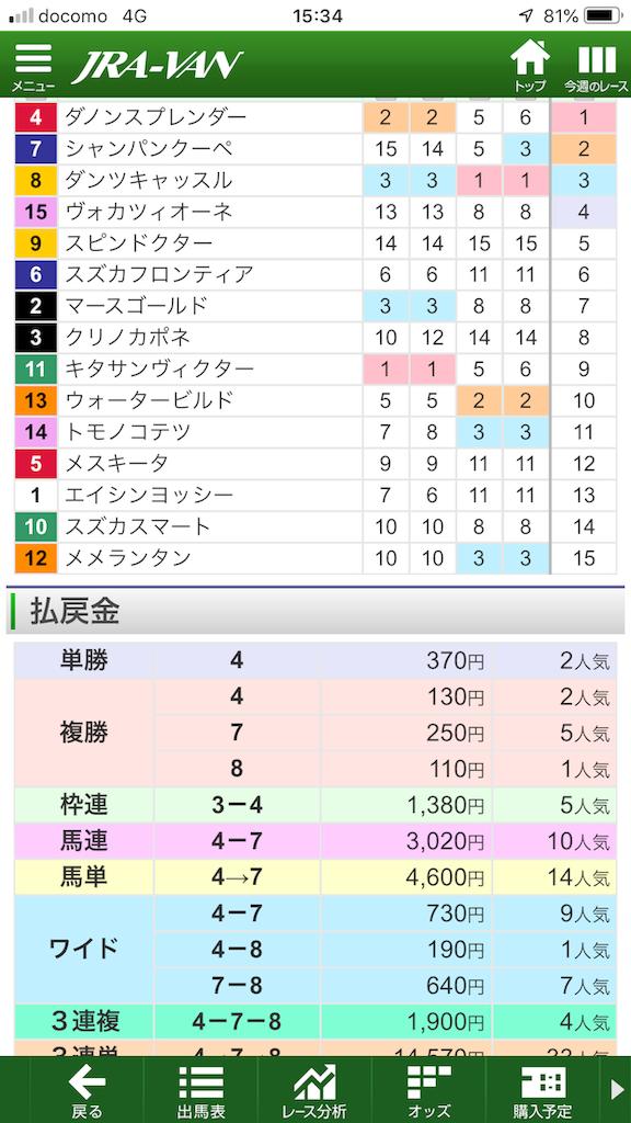 f:id:kosukeyui:20200602153455p:image