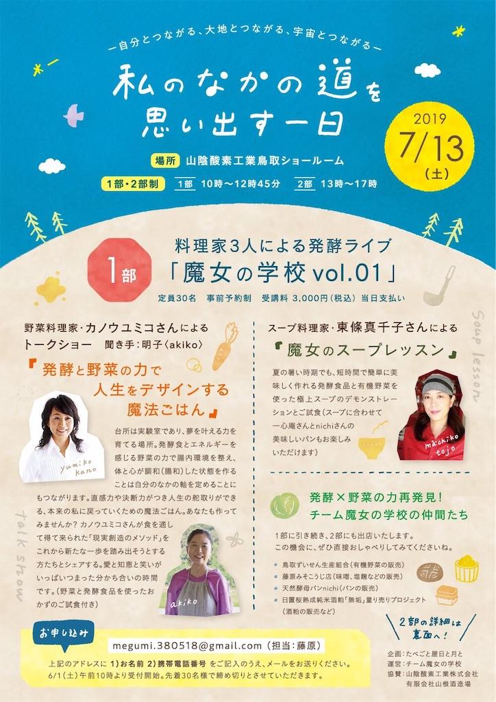 f:id:kosumofu-0317:20190617132319j:plain