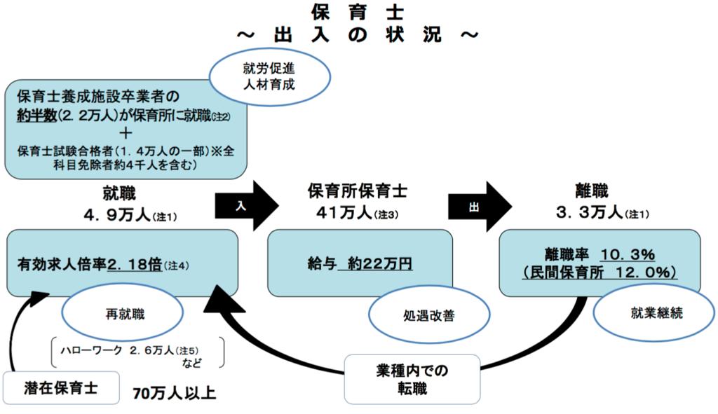 f:id:kota-mishima:20160627171128p:plain