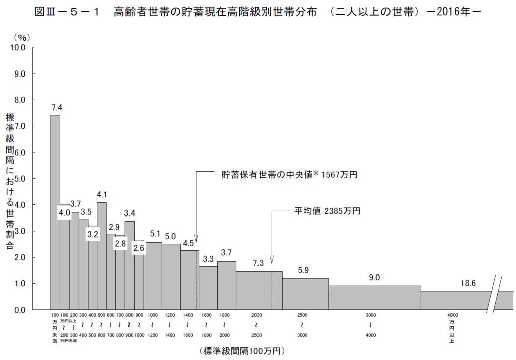 日本人の「やけぱっち消費」