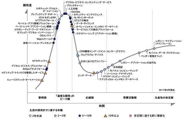 f:id:kota-mishima:20180206130737j:plain