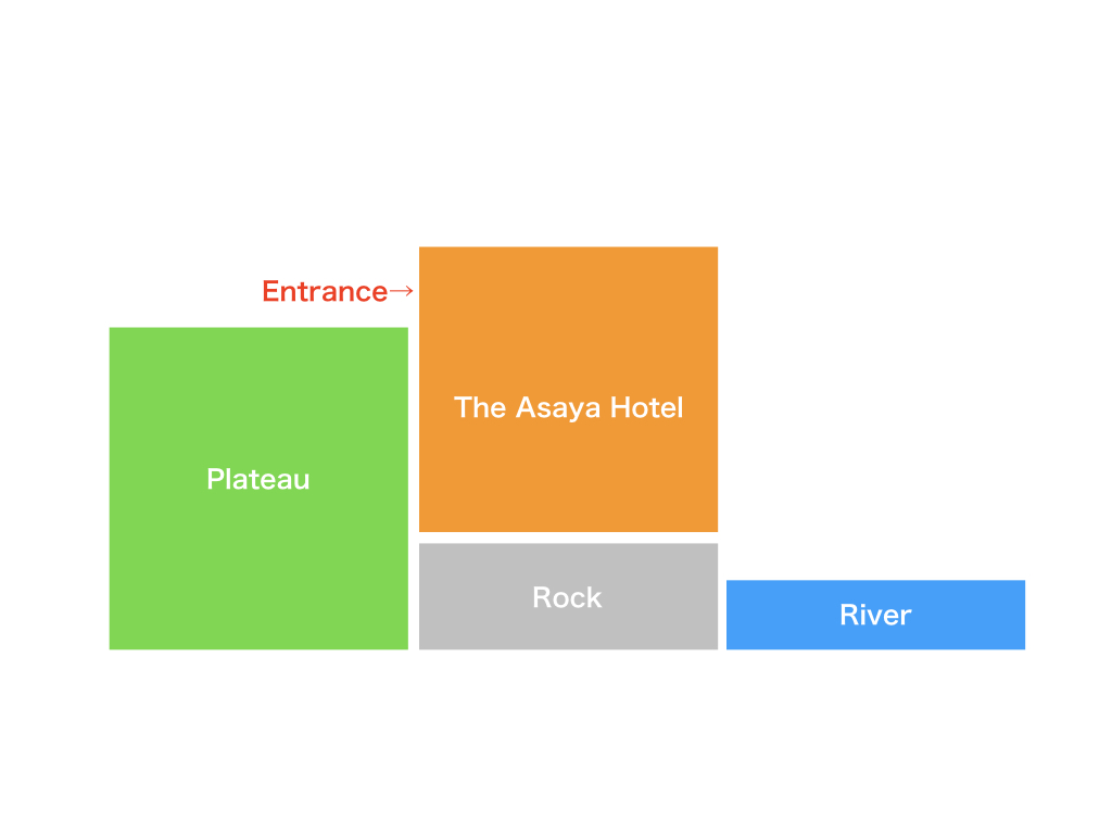 The building is constructed atop low bedrock, the Asaya Hotel