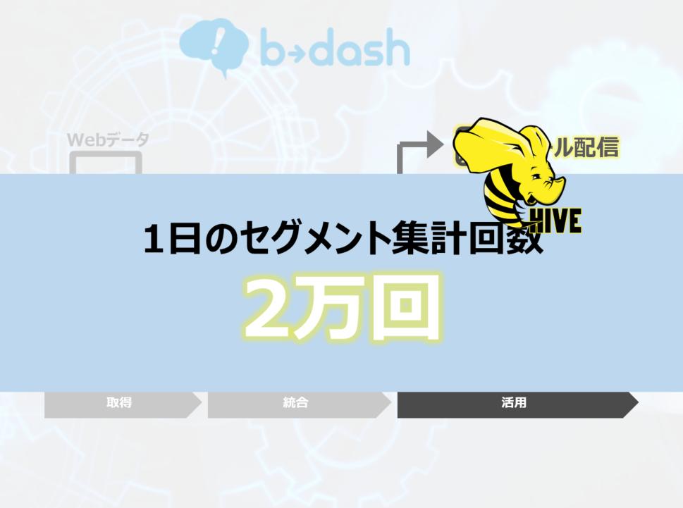 f:id:kota-onji:20180920195810p:plain