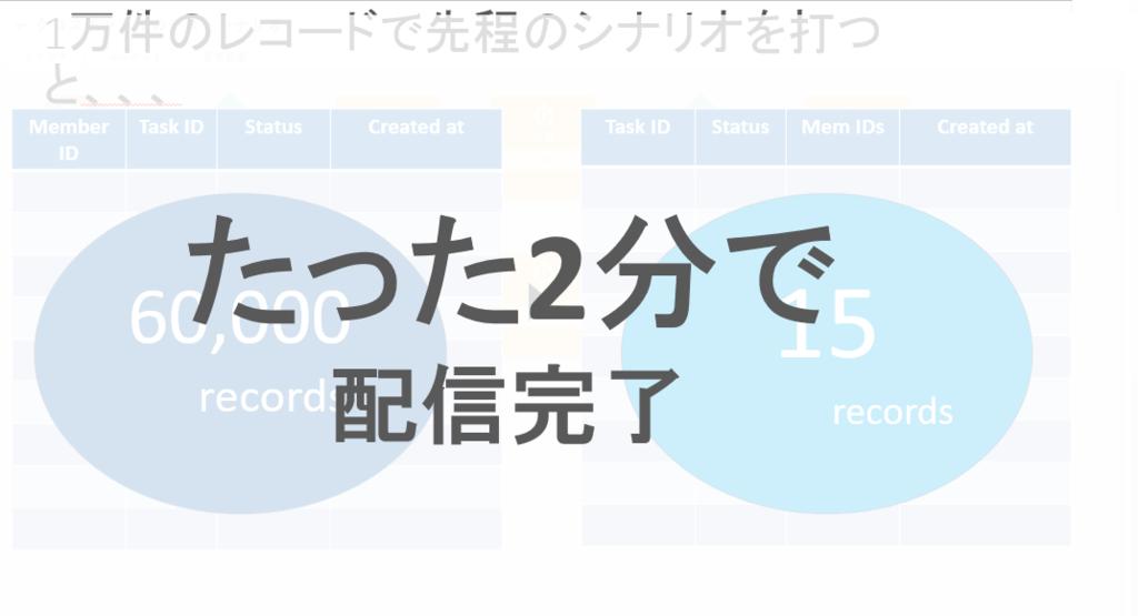 f:id:kota-onji:20181127105901p:plain
