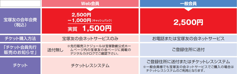 f:id:kota0205:20170221123320j:plain