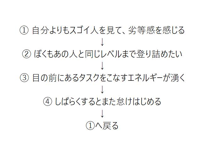 f:id:kota04:20170101205538p:plain