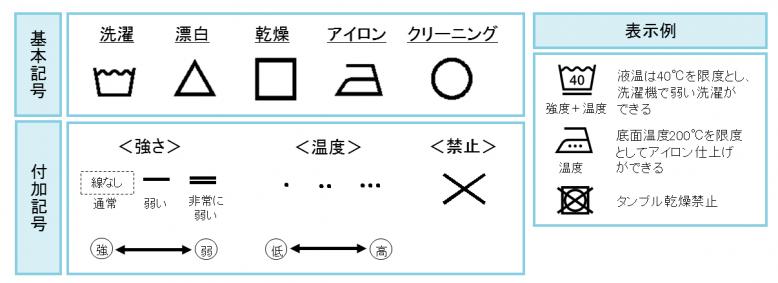 f:id:kota04:20170126175104p:plain