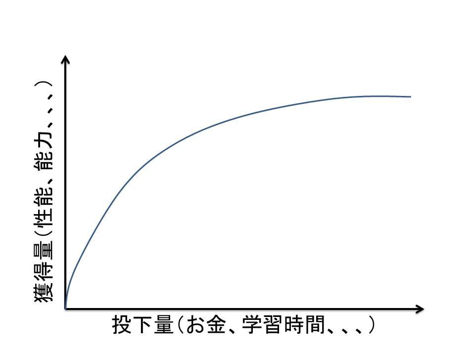 f:id:kota2009:20120502165029j:image:w360