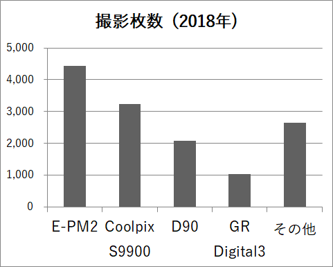 f:id:kota2009:20181220091609p:plain