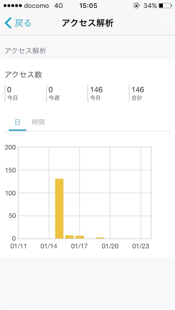 f:id:kotagame:20170124150607p:image