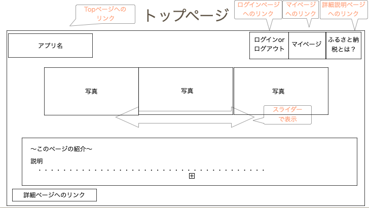 f:id:kotakota8448:20210312072751p:plain