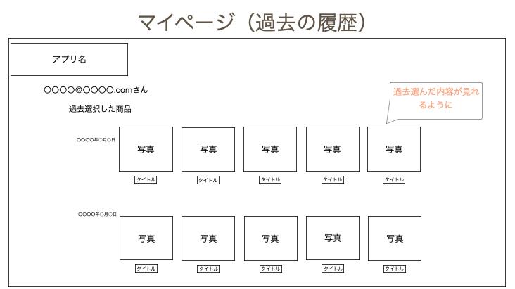f:id:kotakota8448:20210312072822p:plain