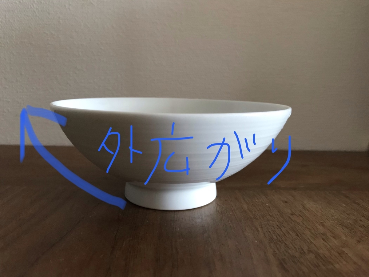 f:id:kotamomonga:20200710003628j:plain