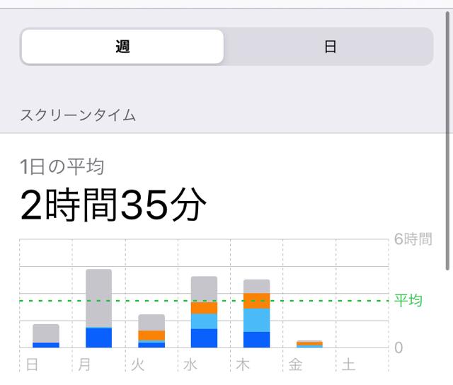 iPhonesukuri-nntaimu