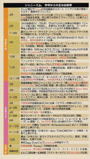 f:id:kotaoshigoto:20171025122338j:plain