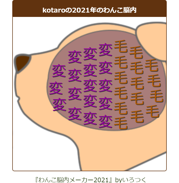 f:id:kotaro-dog:20210709003517p:plain