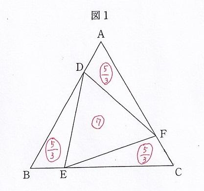 f:id:kotaro_inada:20210217152032j:plain