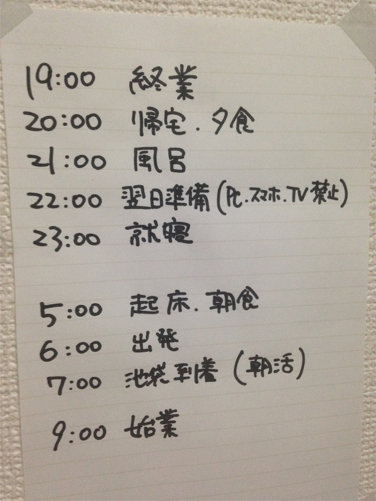 f:id:kotaronobuta:20160421224333j:image