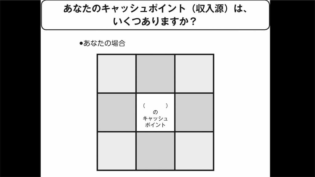 f:id:kotaronobuta:20160728201900j:image