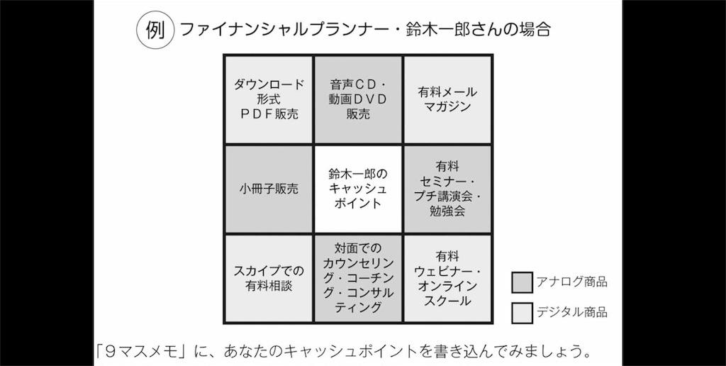 f:id:kotaronobuta:20160728201909j:image