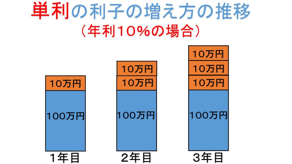 f:id:kotaronobuta:20160910172512p:plain
