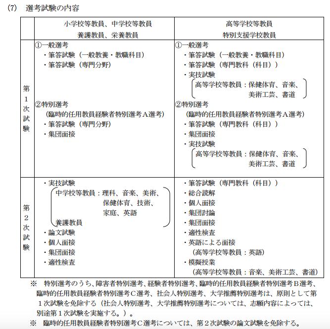 f:id:kotaronobuta:20161003195858p:plain