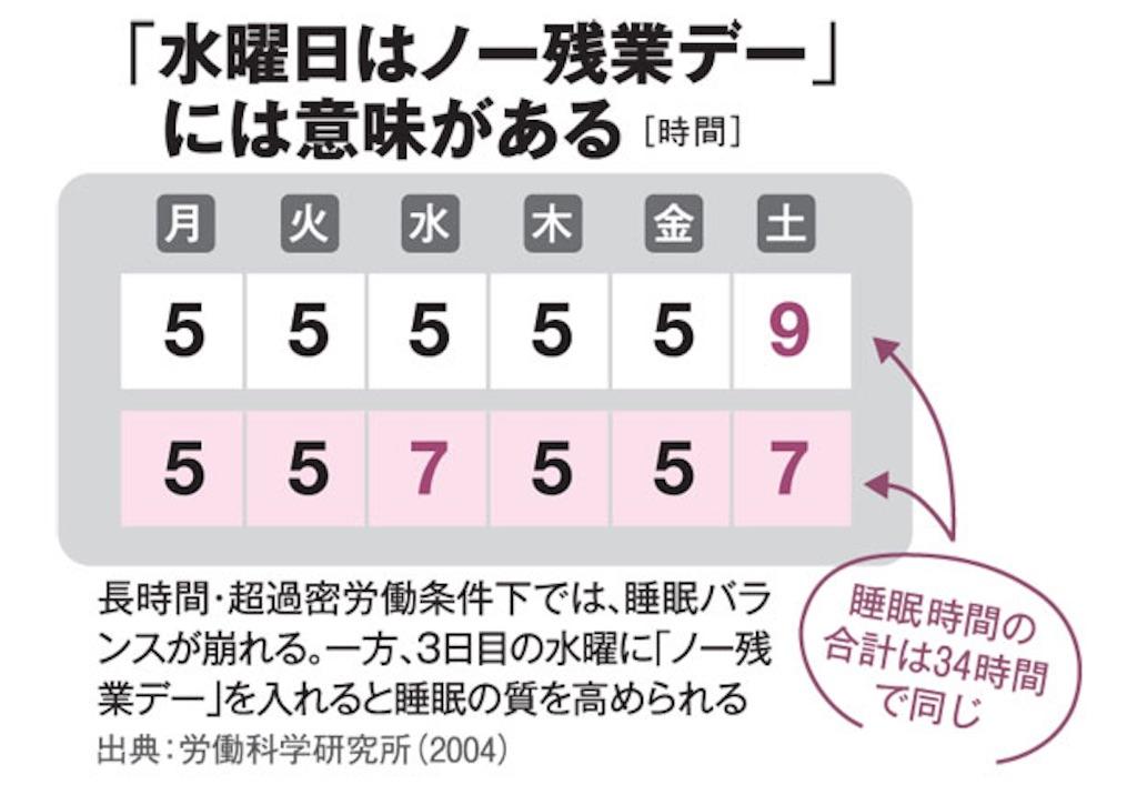 f:id:kotaronobuta:20161118070952j:plain