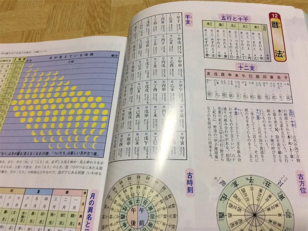 f:id:kotaronobuta:20170225202551j:image