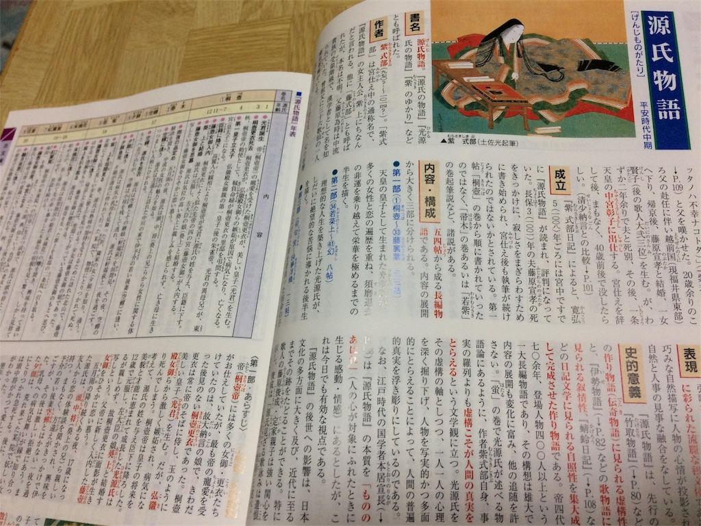 f:id:kotaronobuta:20170225203122j:image