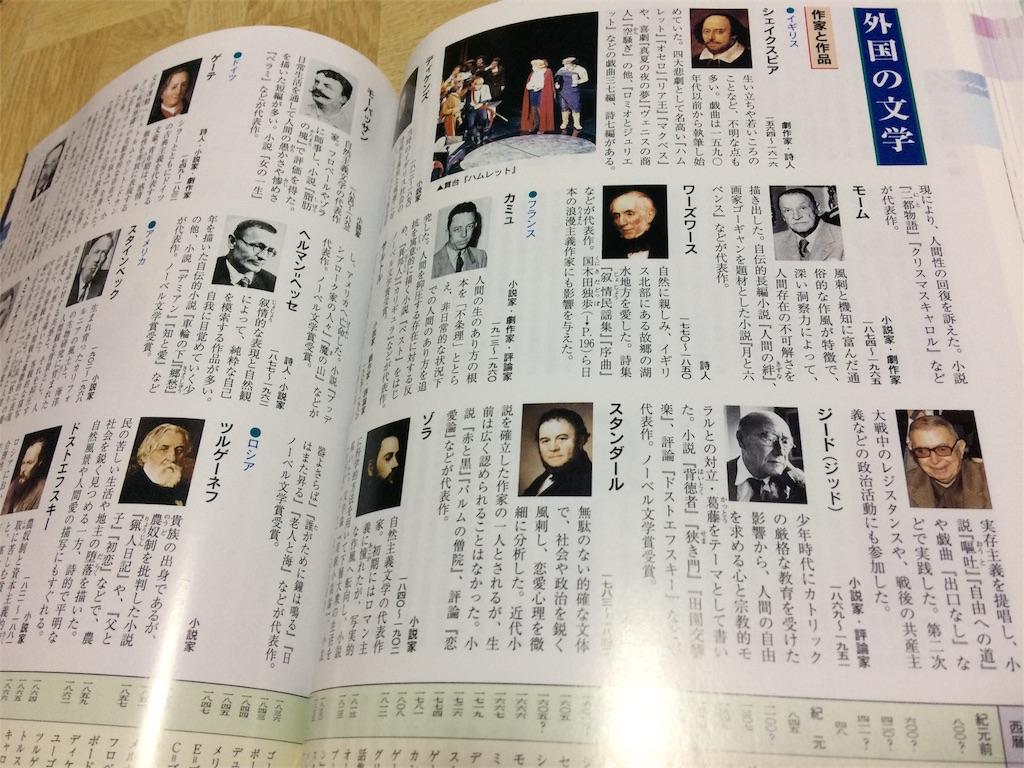 f:id:kotaronobuta:20170225203333j:image