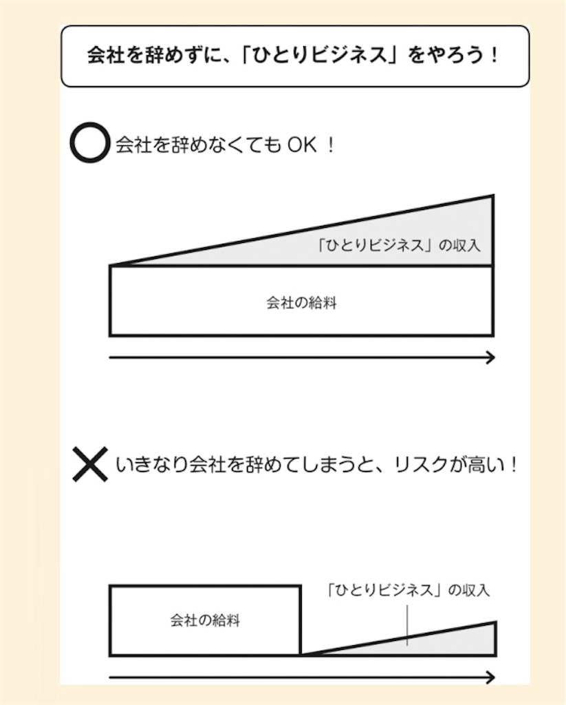 f:id:kotaronobuta:20170319170511j:image