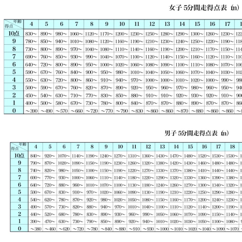 f:id:kotaroshinchi:20170514182658j:image