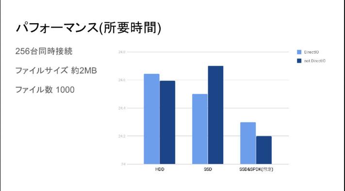 f:id:kotarou777775:20170819222534p:plain