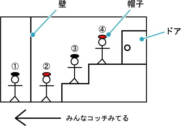 f:id:kotarou_gohan:20200921154050j:plain