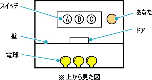 f:id:kotarou_gohan:20201011121011j:plain