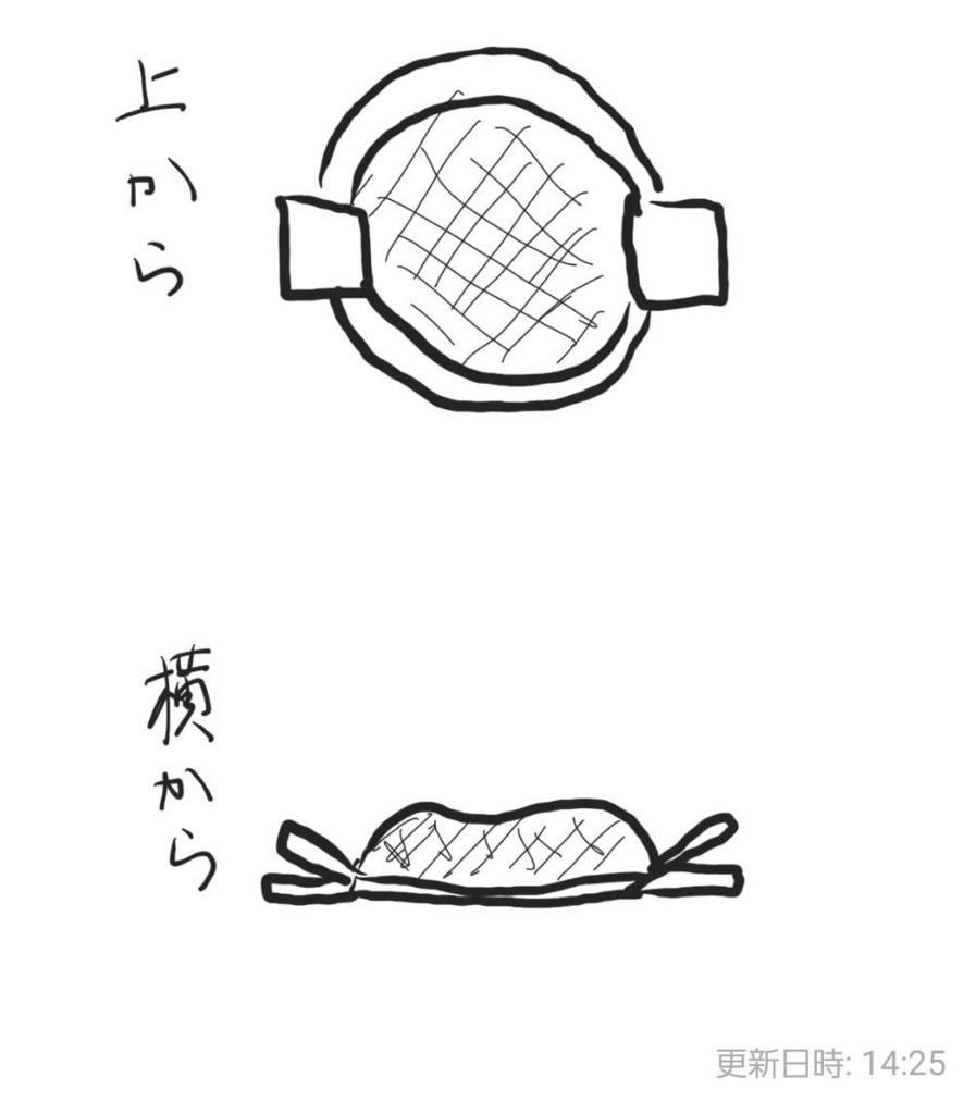 f:id:kotaroujapan:20180402142629j:plain