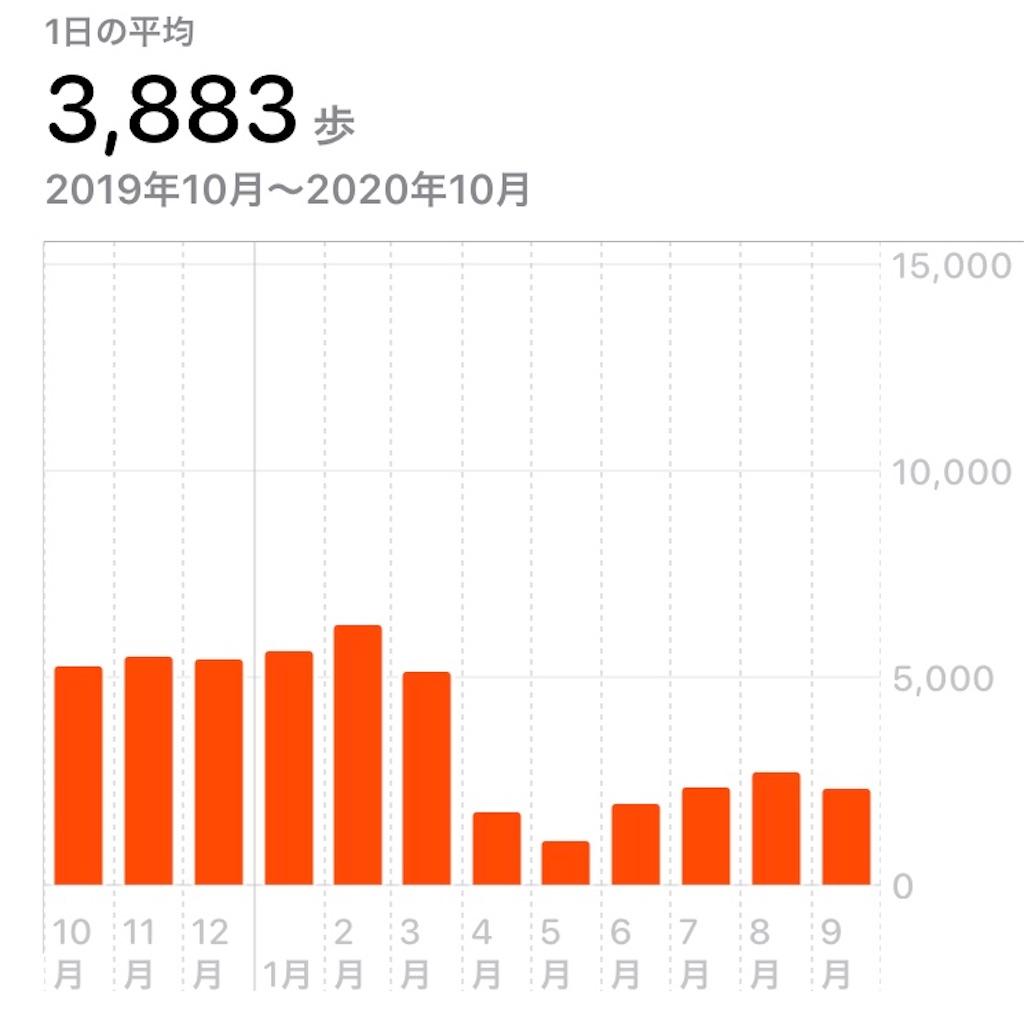 f:id:kotat_su:20200906191915j:plain