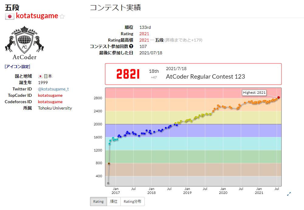 f:id:kotatsugame:20210719025155p:plain