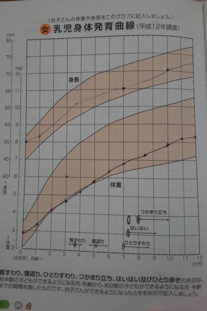 f:id:kotatsumama:20171117140311j:plain