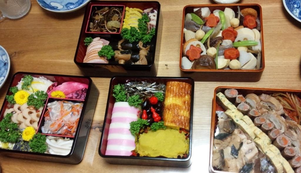 f:id:kotatsumama:20171219225025j:plain