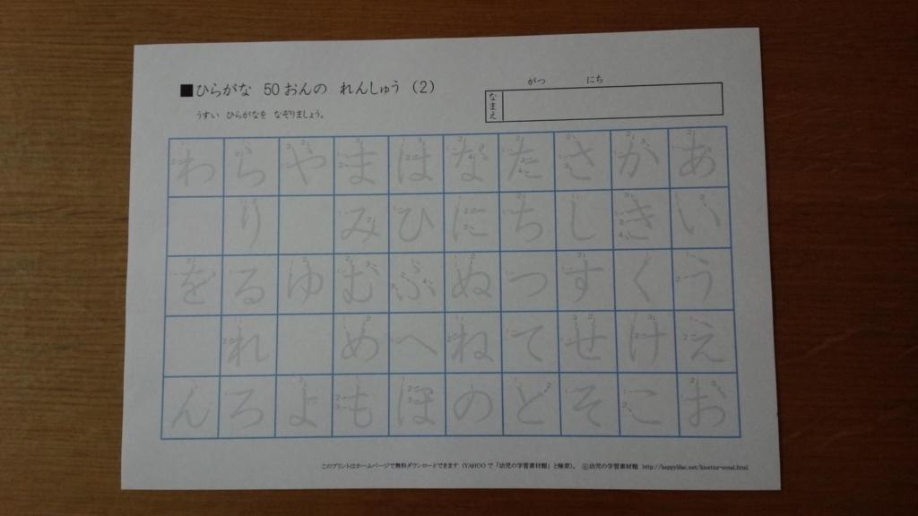 f:id:kotatsumama:20180221100748j:plain