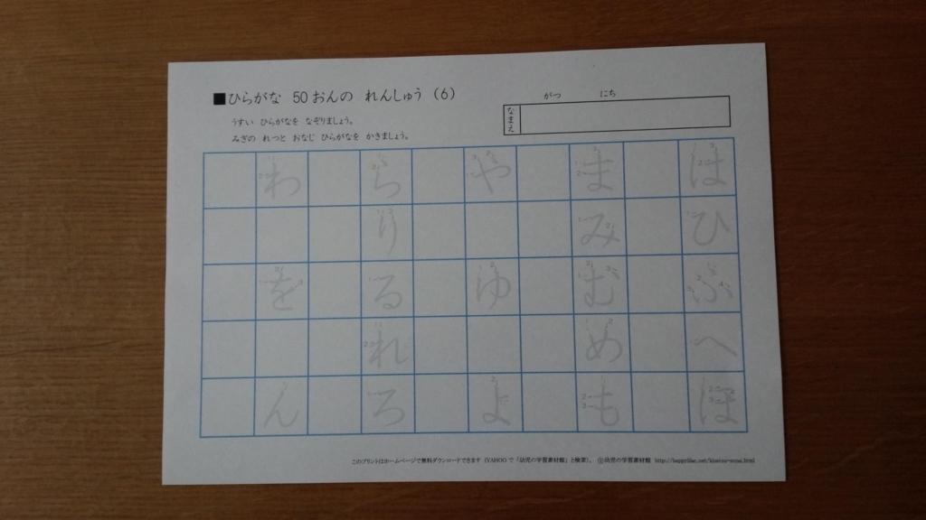 f:id:kotatsumama:20180221100826j:plain