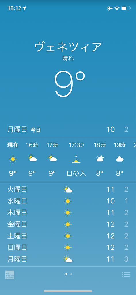 f:id:kotatsumikan7188:20190223163205p:image
