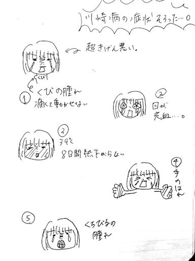 f:id:kotatuatakai:20190802004341p:image