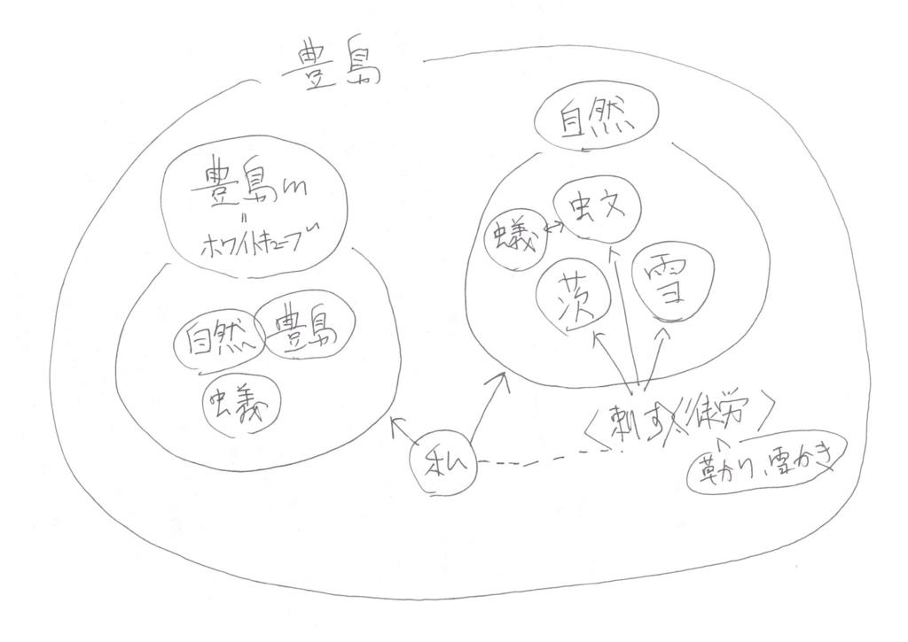 f:id:kotatusima:20160707232302j:plain